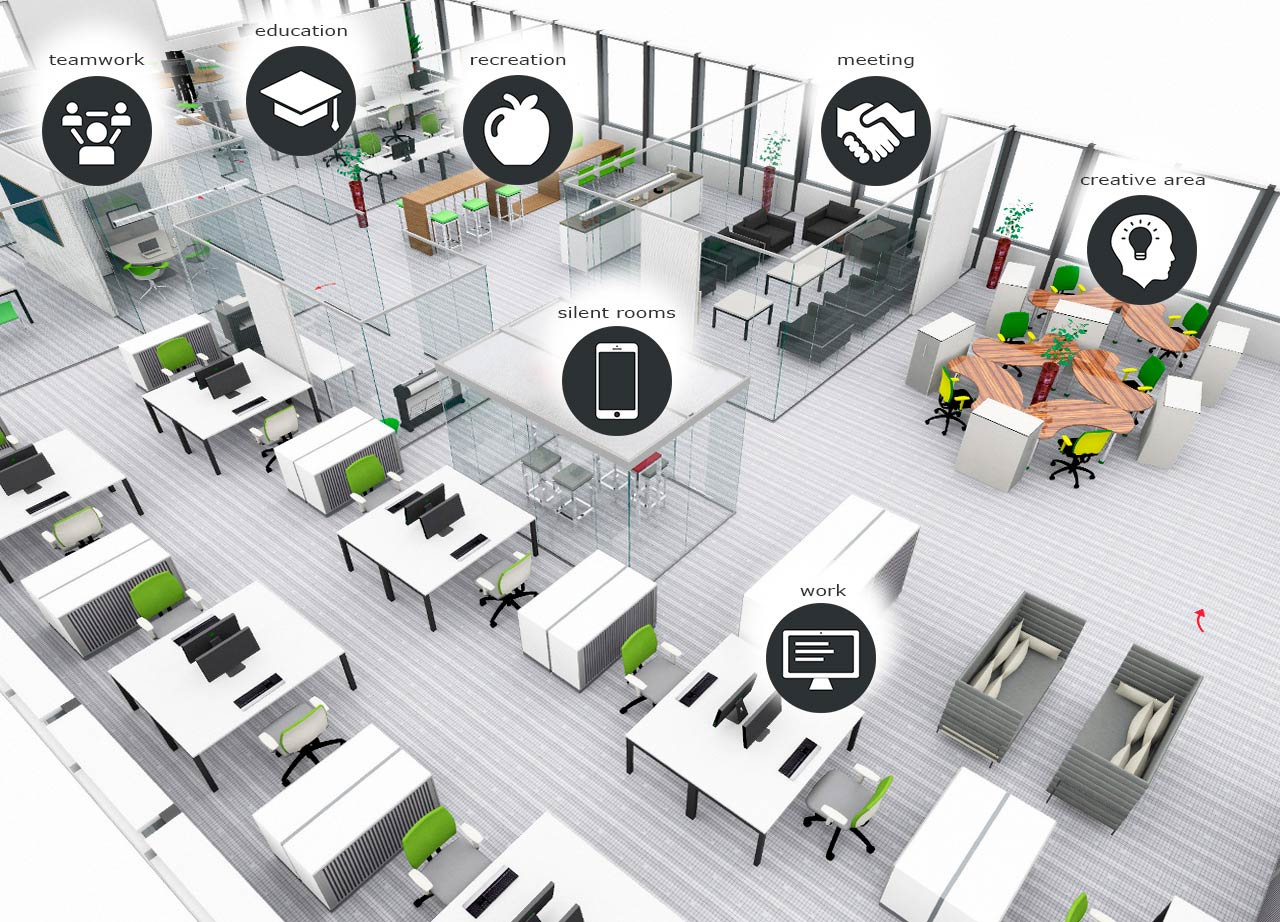 Office space planning according to zones