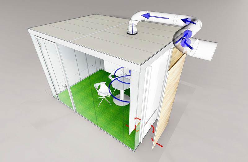 Raum in Raum System für Anschluss an Gebäudebelüftung